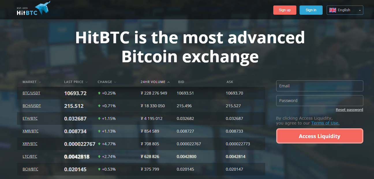 Ways Novice Can Buy, Use & Invest In Bitcoins