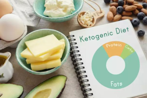 4 best and worst sources of fats to eat when following a keto diet