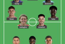 Arsenal and Manchester City duo star in 101's Team of the Week